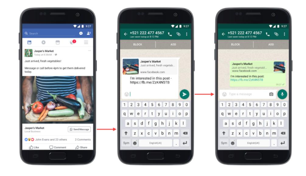 facebook Ads collegata a Whatsapp