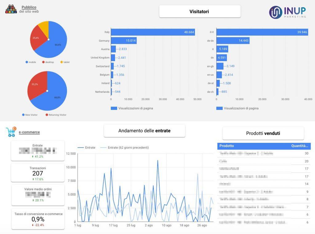 Google Data Studio - Ecommerce
